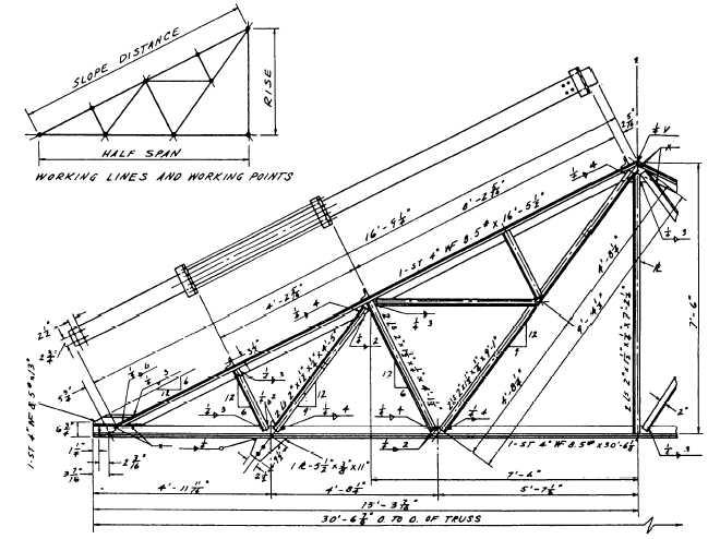 Figure 7 6welded steel truss malvernweather Gallery