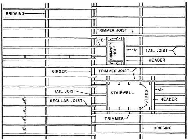 Figure 7 12 floor framing plan for Floor framing plan