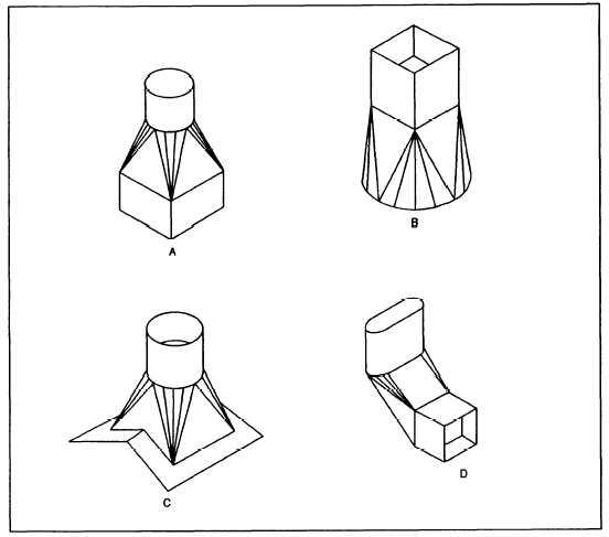 development of transition pieces