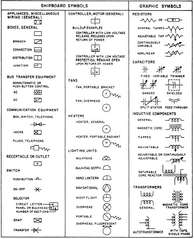 House Wiring Blueprint Symbols