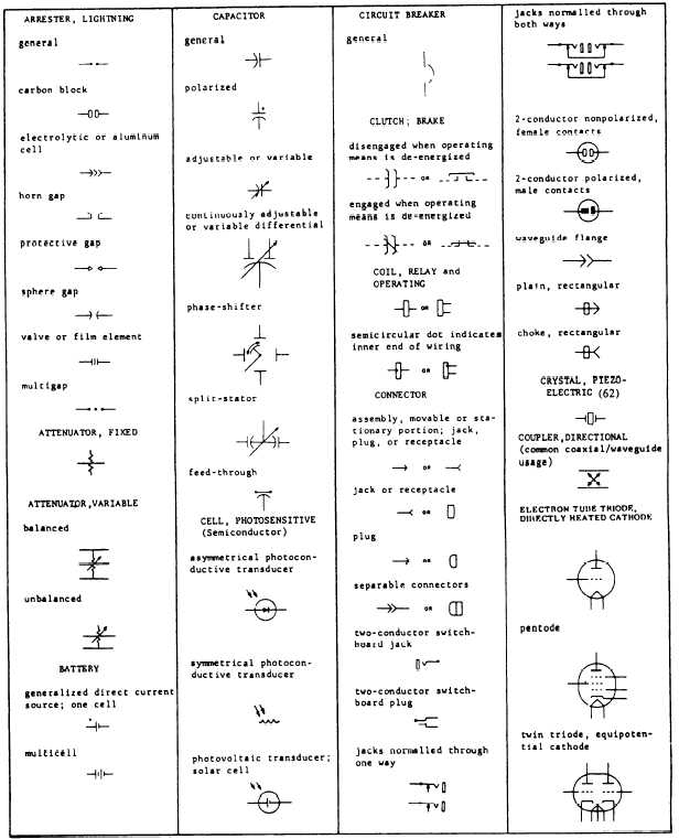 Appendix 3 Graphic Symbols For Electrical And Electronics
