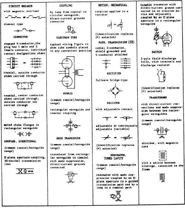 Electrical Wiring Graphical Symbols Wire Center