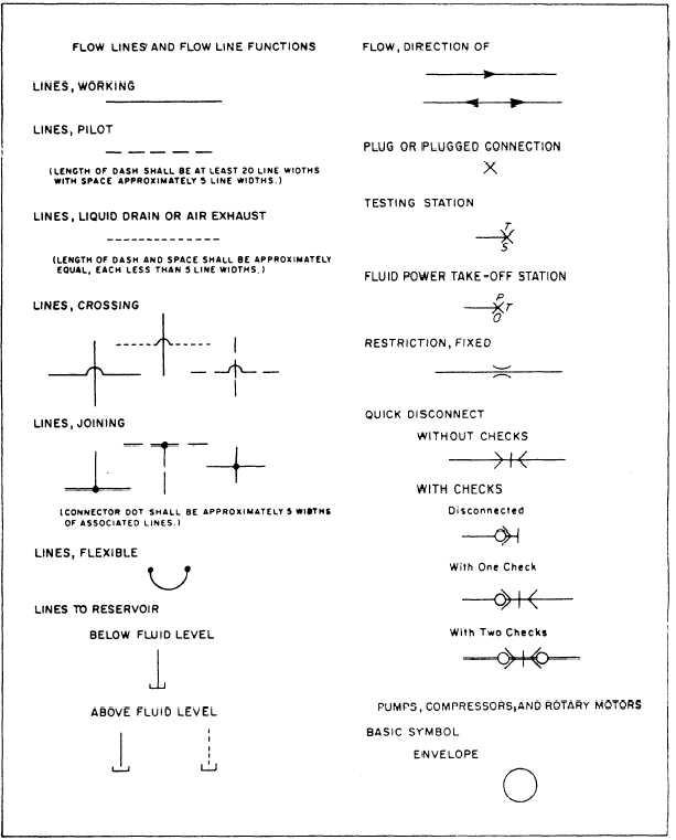 Figure 5 18 Fluid Power Symbols