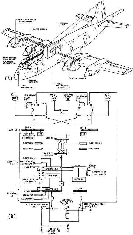 airplane wiring diagram