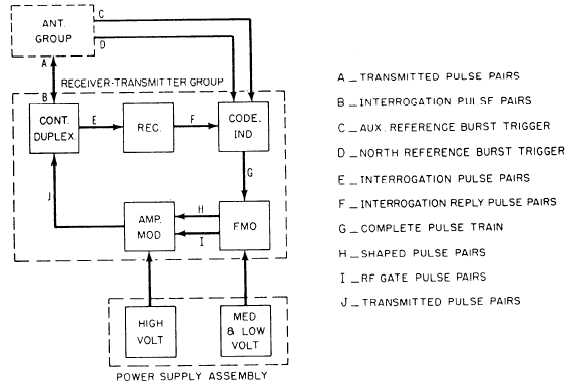 Schematic diagrams ccuart Image collections