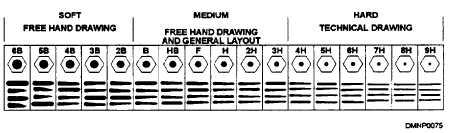 pencils 14063 127