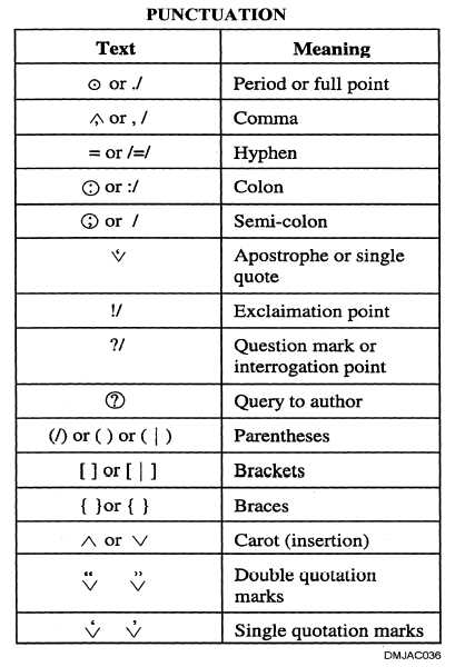 Online proofreading and editing marks for middle school