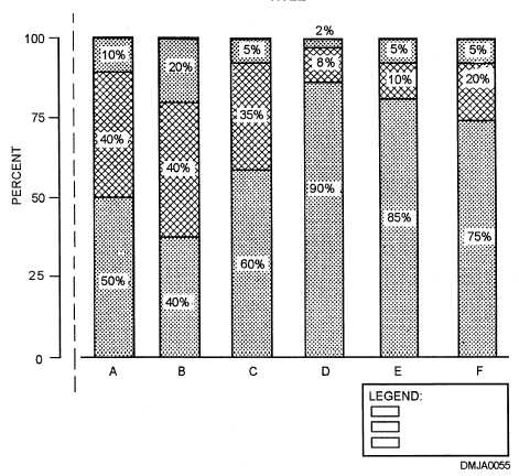 percentage bar graphs 14066 108