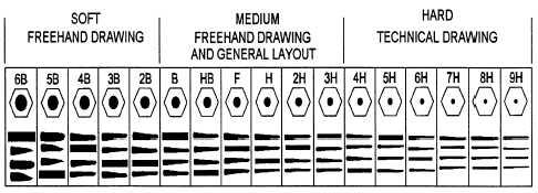 Pencils 14262 22