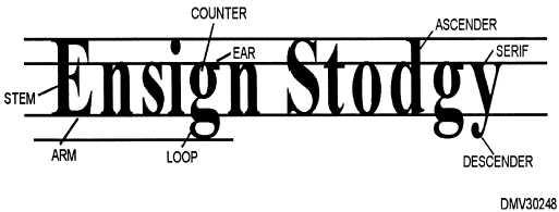 Figure 5 11letter component parts 14262233 letter nomenclature continued component parts continued figure 5 11 locates component parts and features of letters figure 5 11letter component parts altavistaventures Image collections