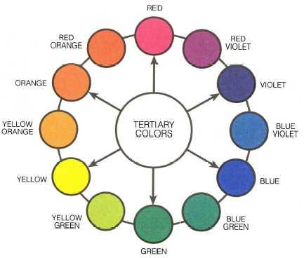 tertiary colors 14263 88. Black Bedroom Furniture Sets. Home Design Ideas
