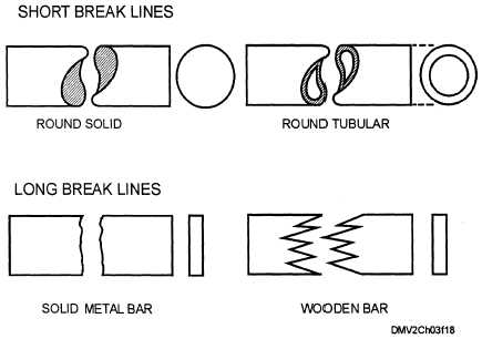 Wavy Line Symbol On Blueprint Wiring Diagrams
