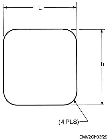 Dimensioning Rounded Corners