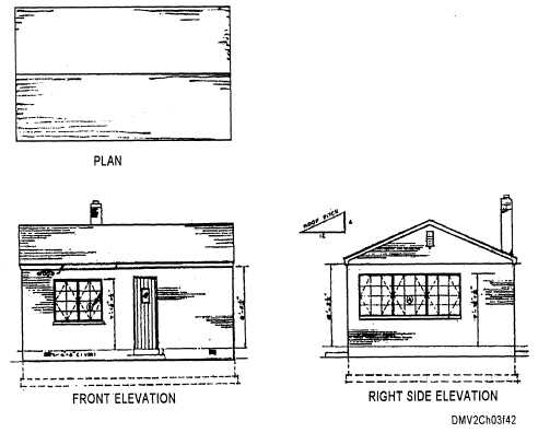 Views Continued Choice Of These Six Possible The Front Top And Right Side Are Used Most Frequently Plane Projection That