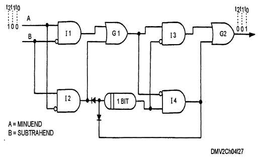 basic logic diagram rh draftingmanuals tpub com electrical relay logic diagram logic diagram electrical engineering