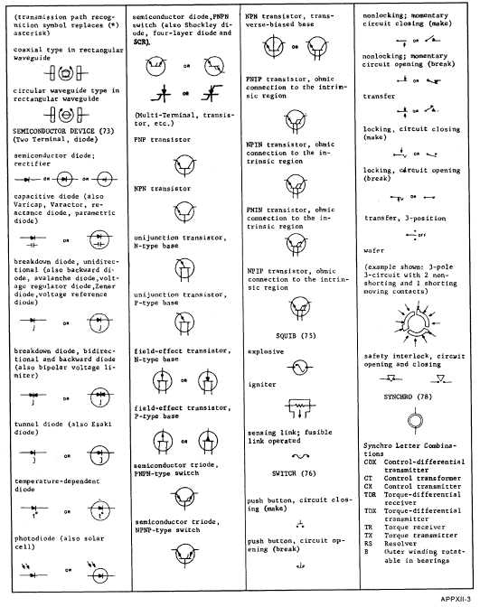 Appendix Ii Graphic Symbols For Electronic Diagrams