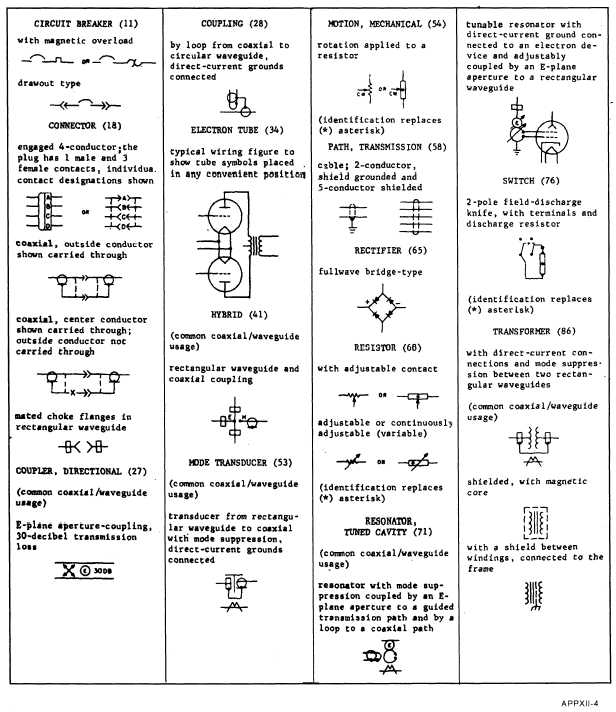 Appendix Ii Graphic Symbols For Electronic Diagrams Cont 14276414