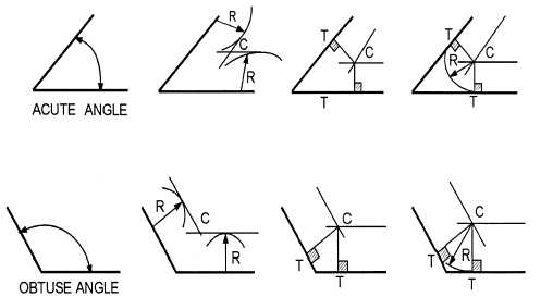 Tangent arcs for acute and obtuse angles